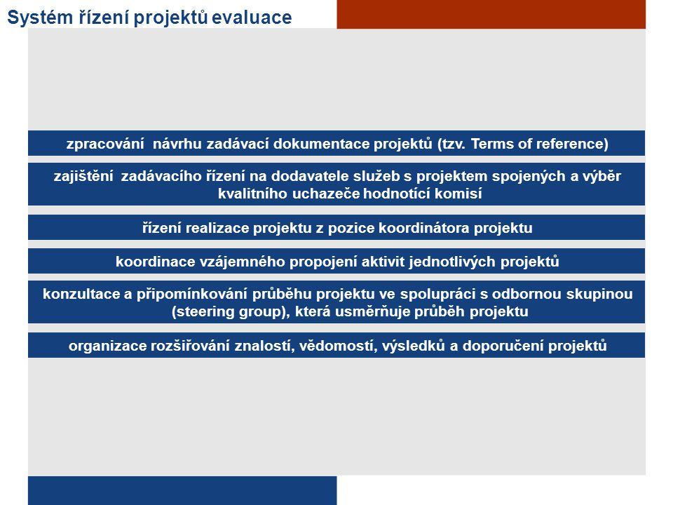 Systém řízení projektů evaluace