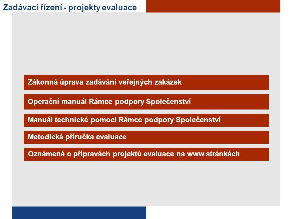 Zadávací řízení - projekty evaluace
