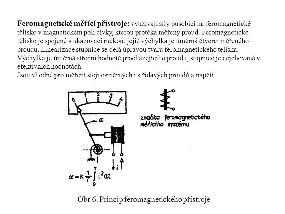 Obr.6. Princip feromagnetického přístroje