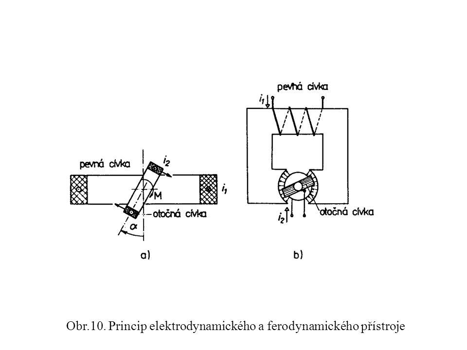 Obr.10. Princip elektrodynamického a ferodynamického přístroje