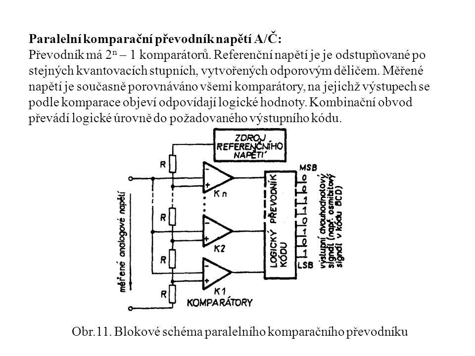 Obr.11. Blokové schéma paralelního komparačního převodníku