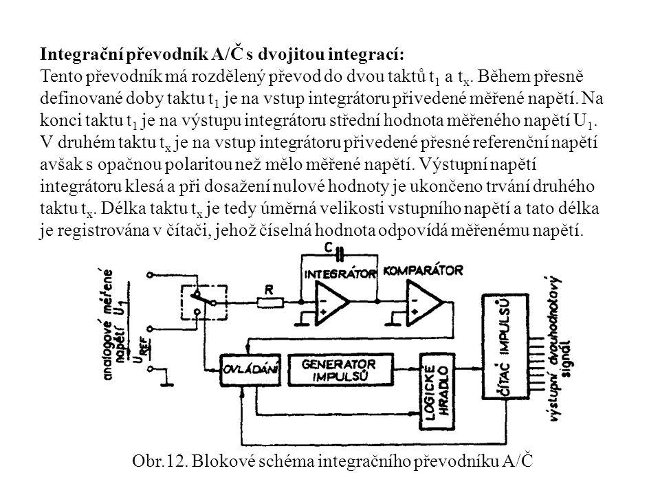 Obr.12. Blokové schéma integračního převodníku A/Č