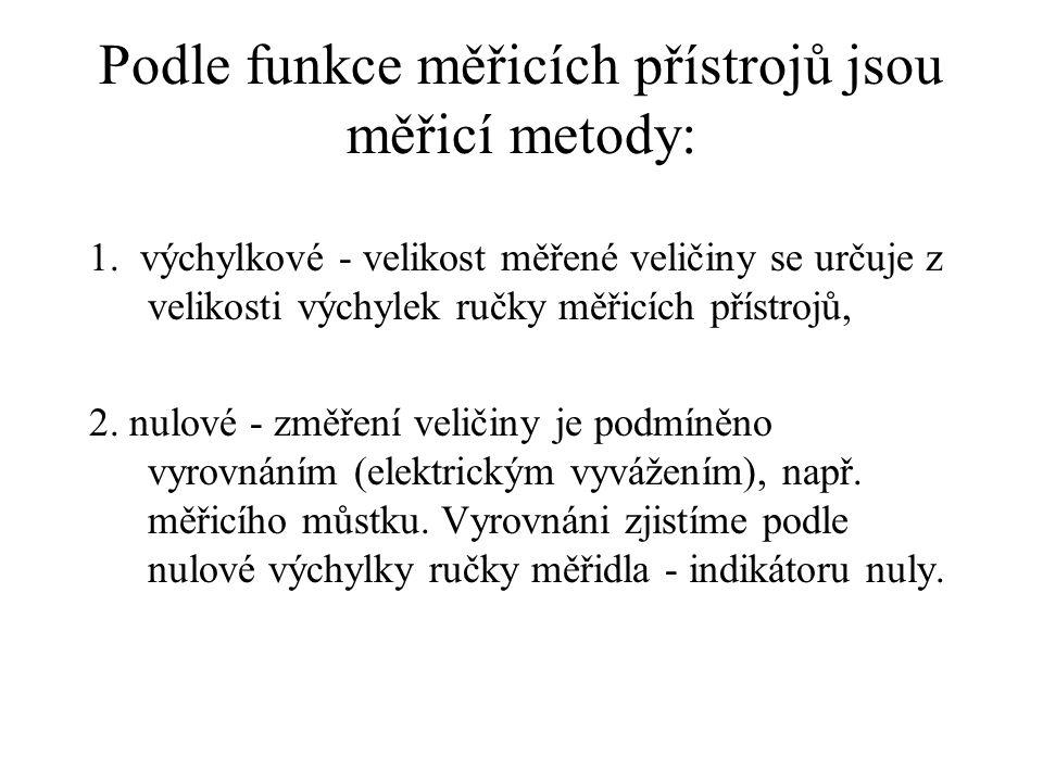 Podle funkce měřicích přístrojů jsou měřicí metody:
