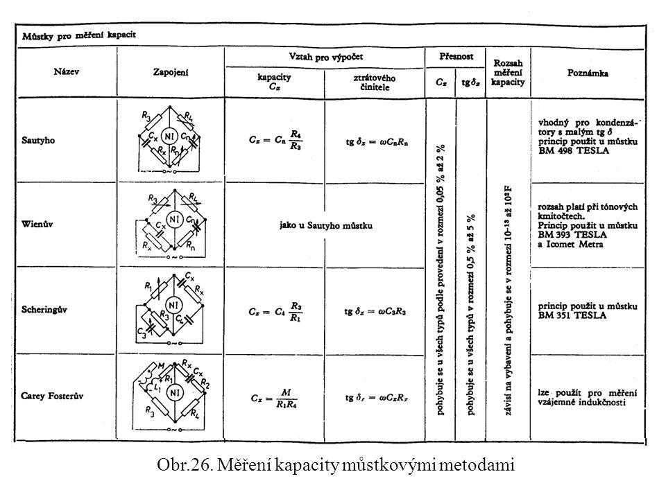 Obr.26. Měření kapacity můstkovými metodami
