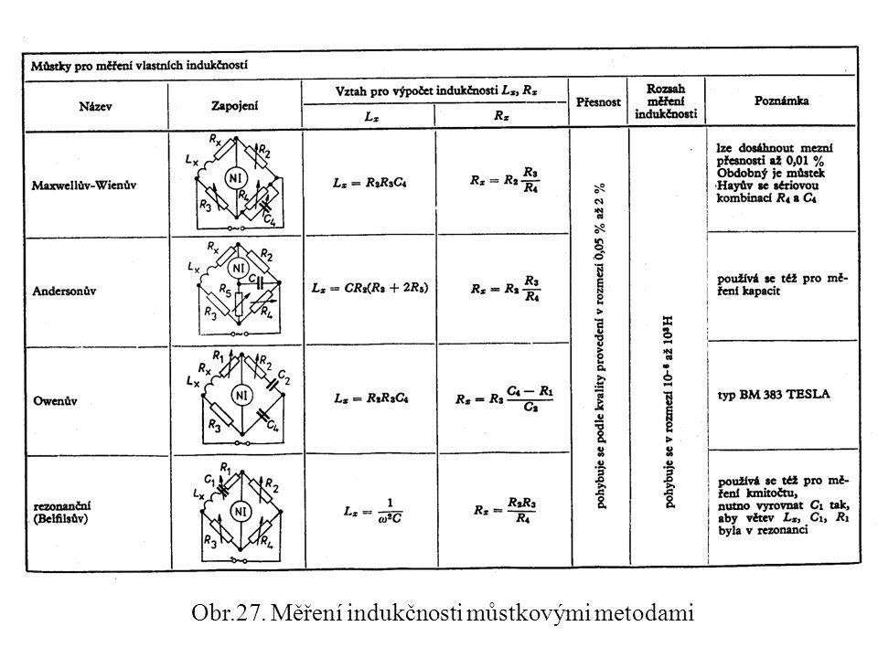 Obr.27. Měření indukčnosti můstkovými metodami