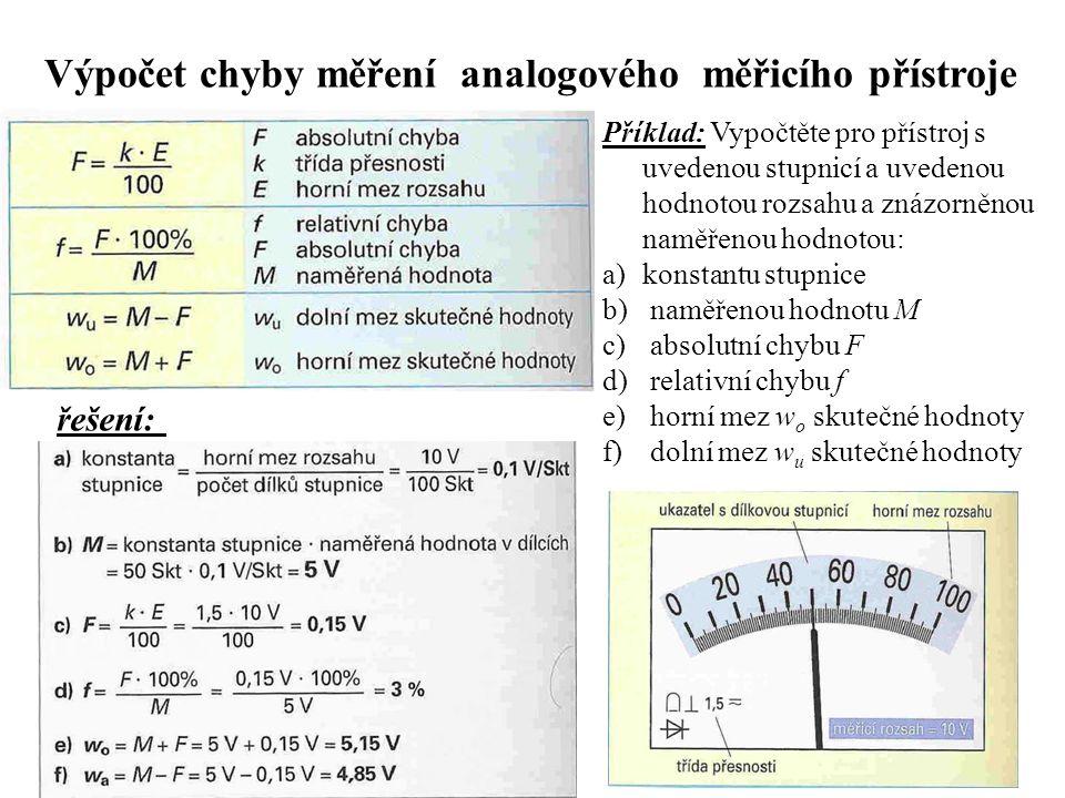 Výpočet chyby měření analogového měřicího přístroje