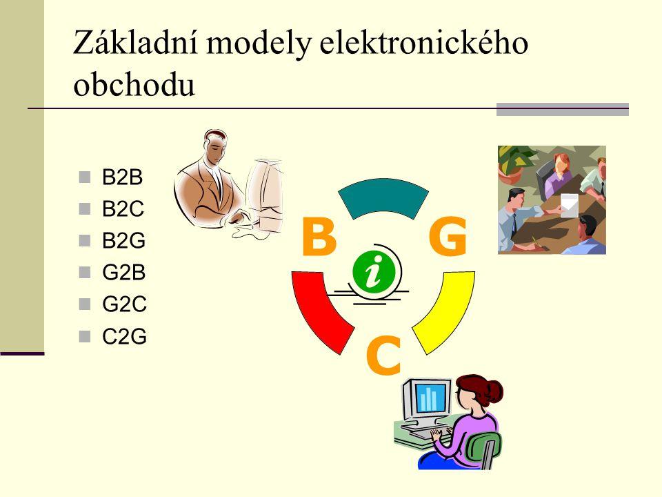 Základní modely elektronického obchodu