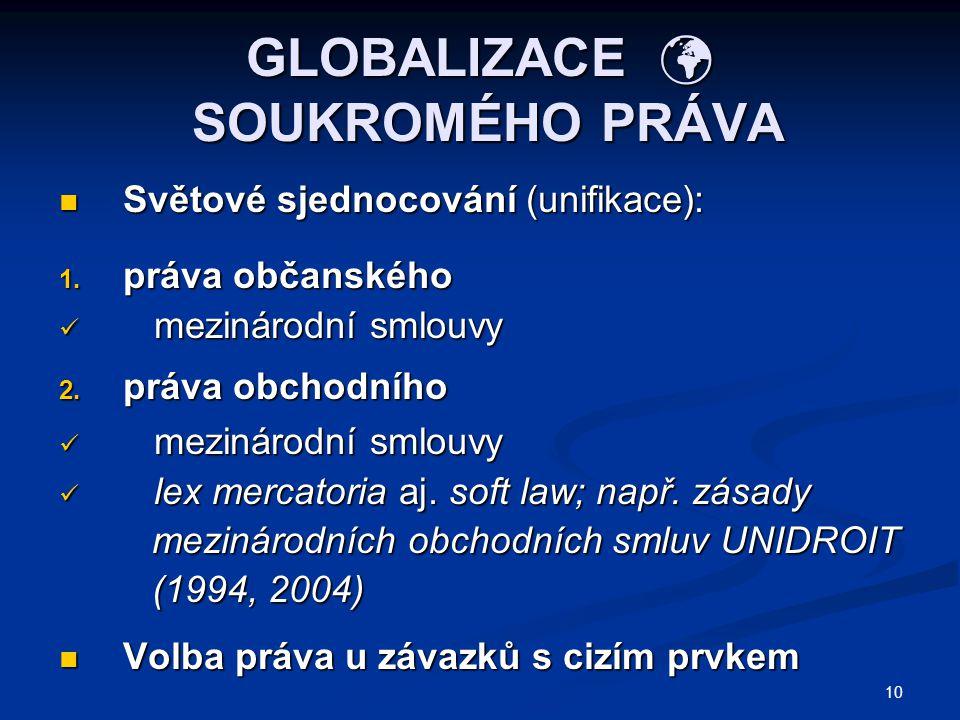 GLOBALIZACE  SOUKROMÉHO PRÁVA