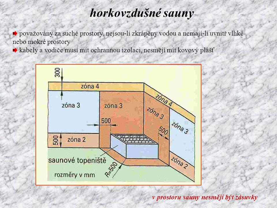 horkovzdušné sauny považovány za suché prostory, nejsou-li zkrápěny vodou a nemají-li uvnitř vlhké nebo mokré prostory.