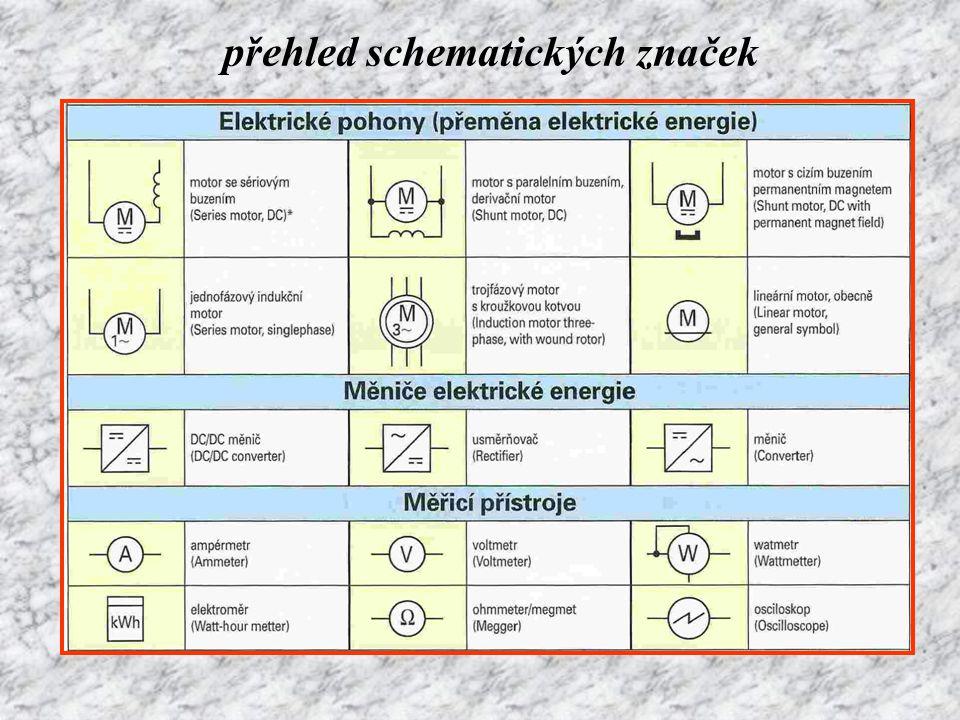 přehled schematických značek