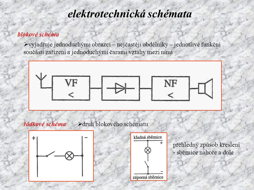 elektrotechnická schémata