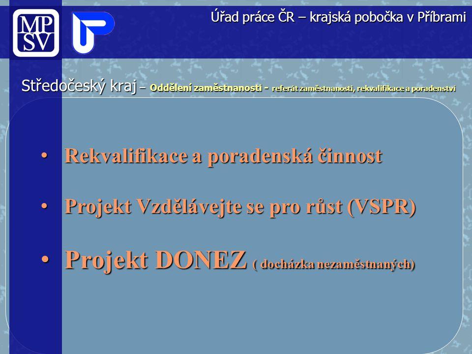 Projekt DONEZ ( docházka nezaměstnaných)
