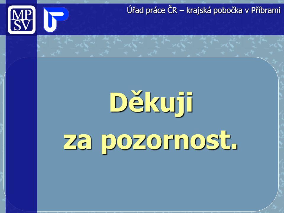 Úřad práce ČR – krajská pobočka v Příbrami