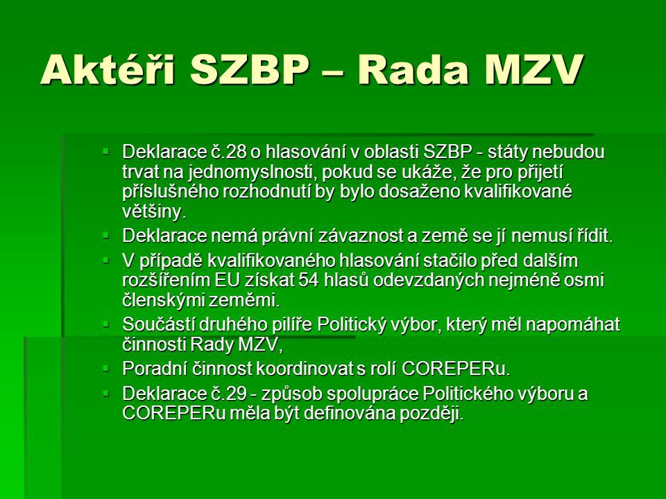 Aktéři SZBP – Rada MZV