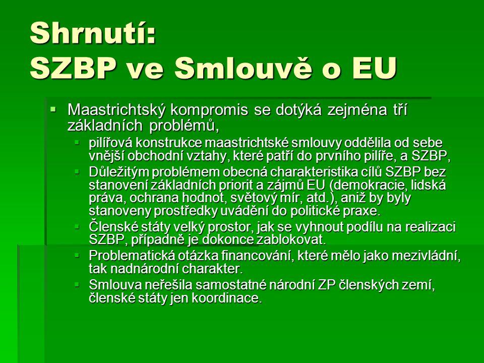 Shrnutí: SZBP ve Smlouvě o EU