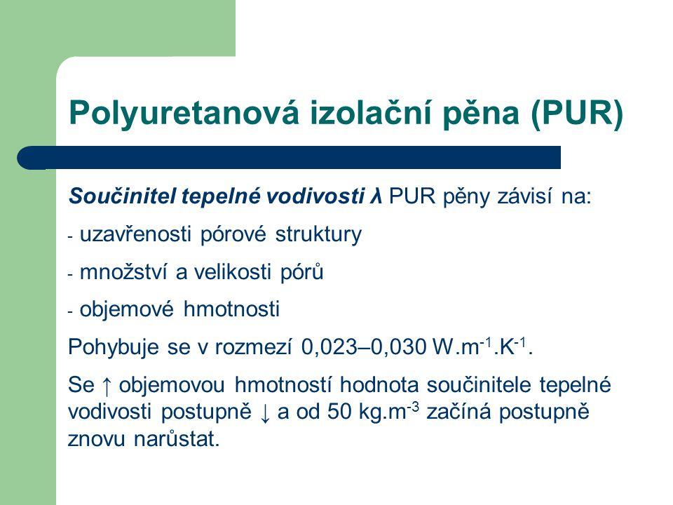 Polyuretanová izolační pěna (PUR)