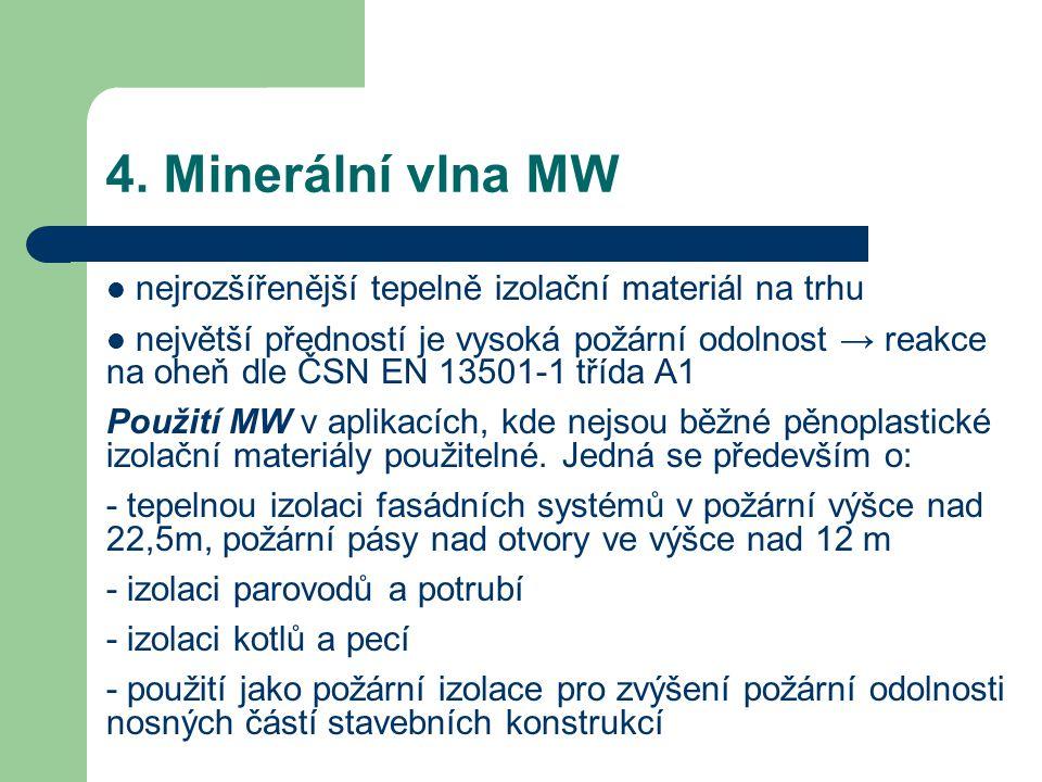 4. Minerální vlna MW nejrozšířenější tepelně izolační materiál na trhu