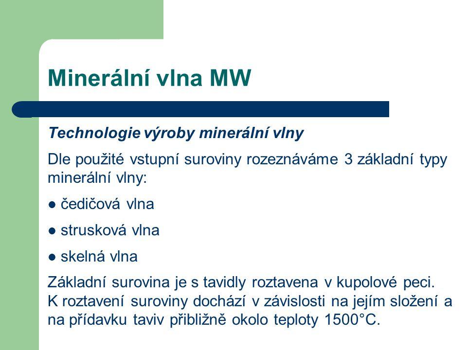 Minerální vlna MW Technologie výroby minerální vlny