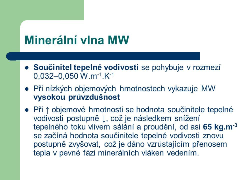 Minerální vlna MW Součinitel tepelné vodivosti se pohybuje v rozmezí 0,032–0,050 W.m-1.K-1.