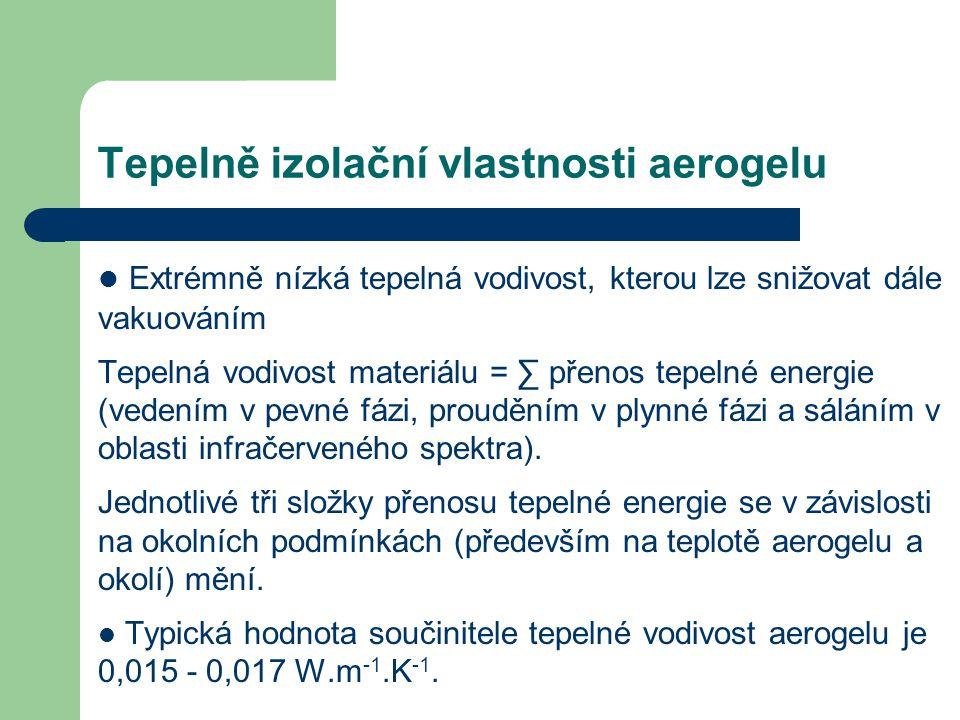 Tepelně izolační vlastnosti aerogelu