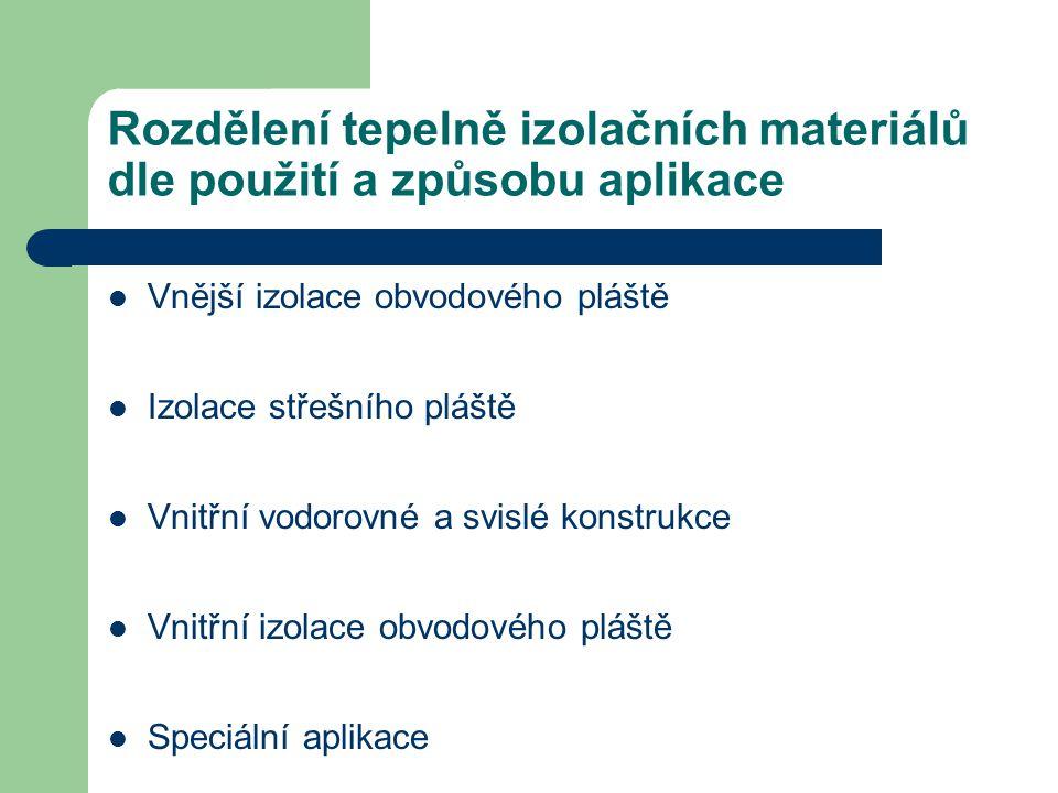 Rozdělení tepelně izolačních materiálů dle použití a způsobu aplikace