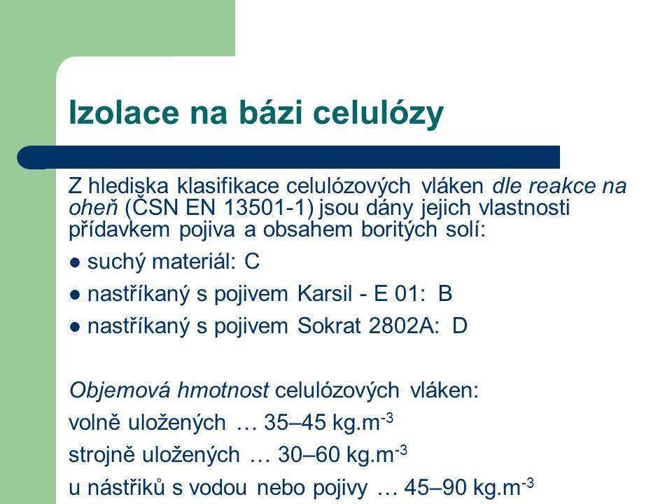 Izolace na bázi celulózy