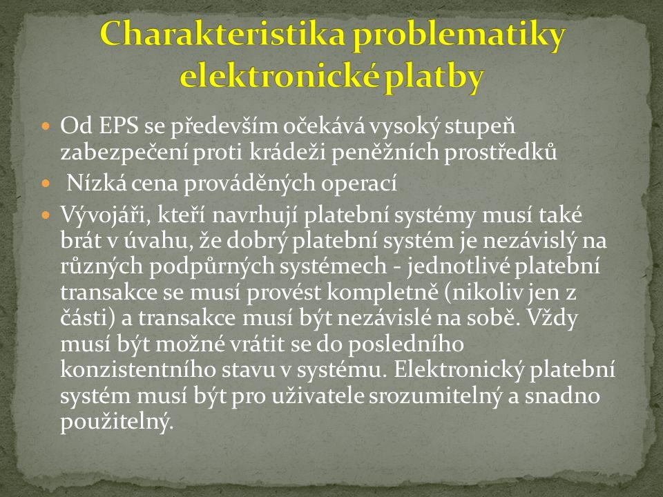 Charakteristika problematiky elektronické platby
