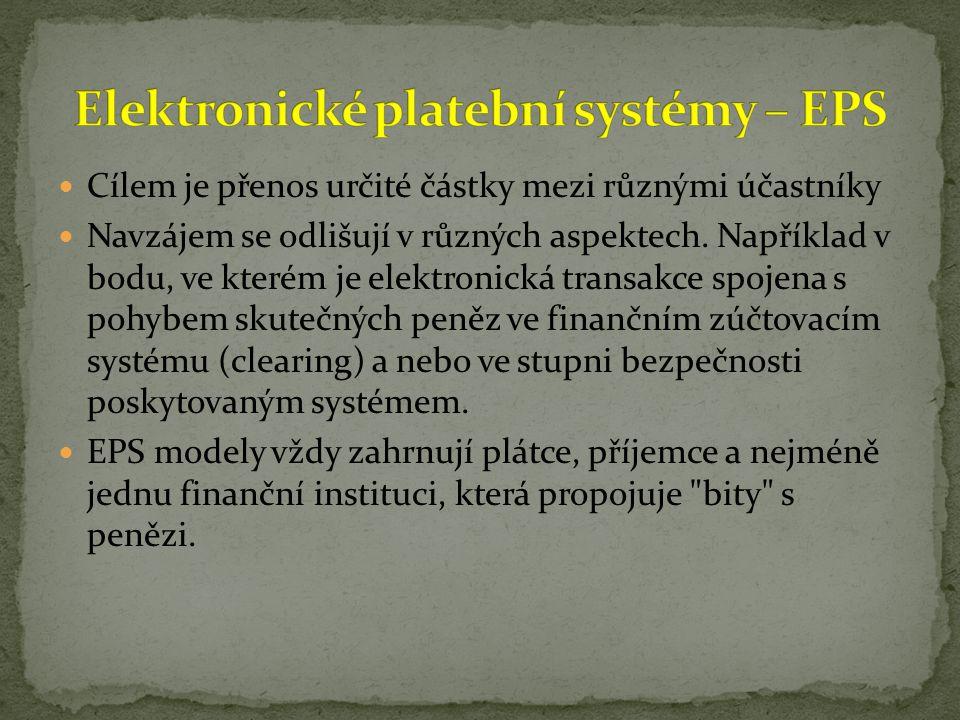 Elektronické platební systémy – EPS