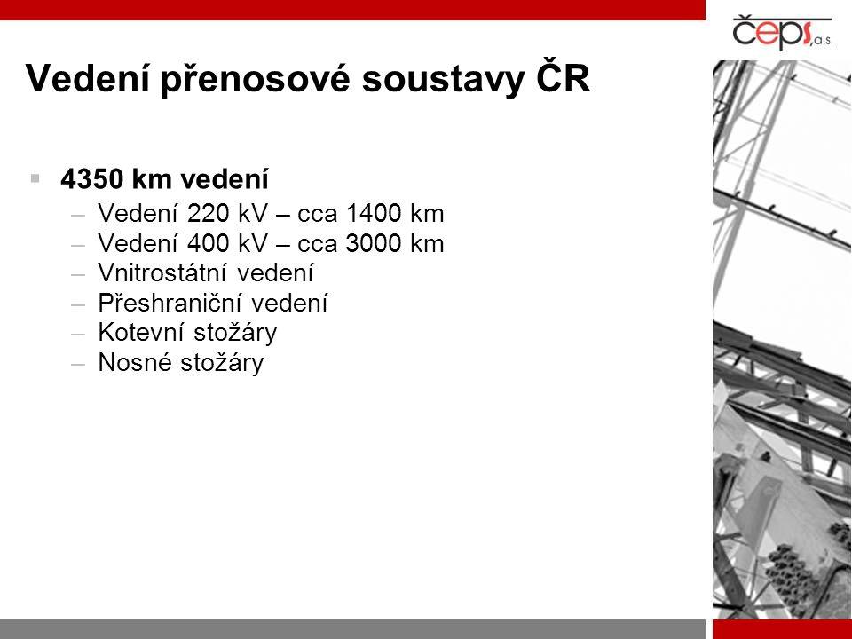 Vedení přenosové soustavy ČR