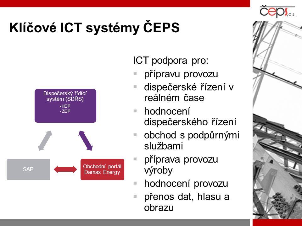 Klíčové ICT systémy ČEPS