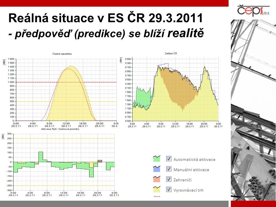 Reálná situace v ES ČR 29.3.2011 - předpověď (predikce) se blíží realitě