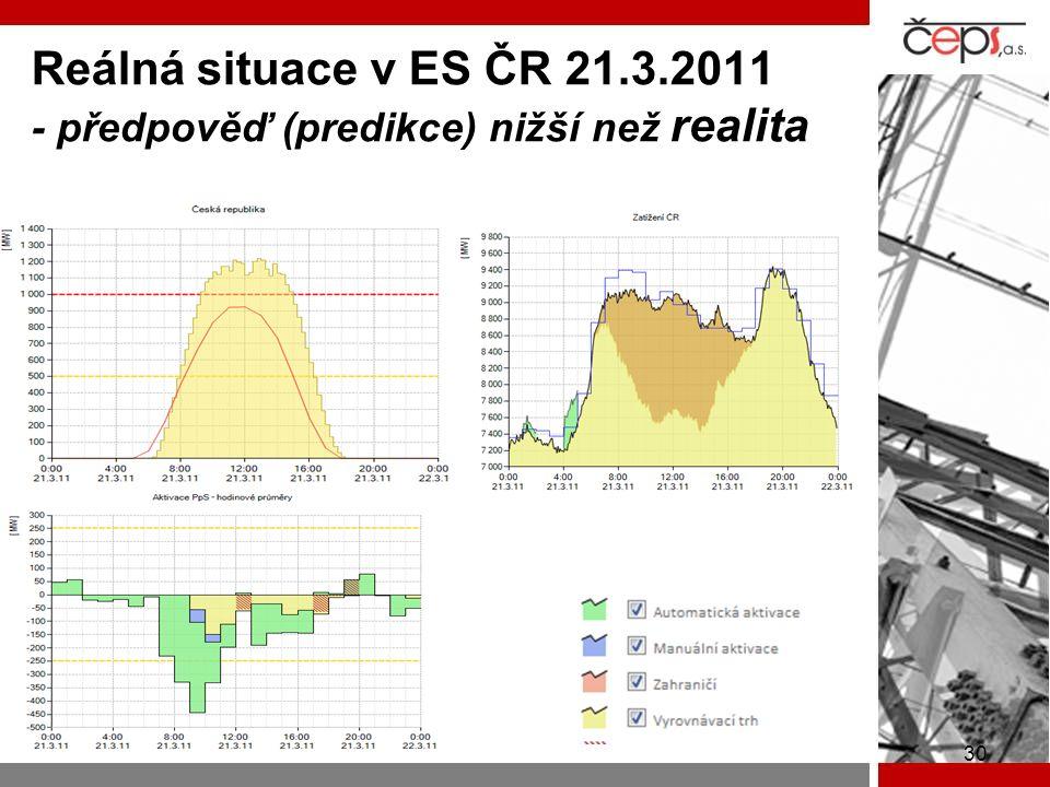 Reálná situace v ES ČR 21.3.2011 - předpověď (predikce) nižší než realita