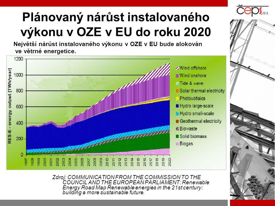 Plánovaný nárůst instalovaného výkonu v OZE v EU do roku 2020