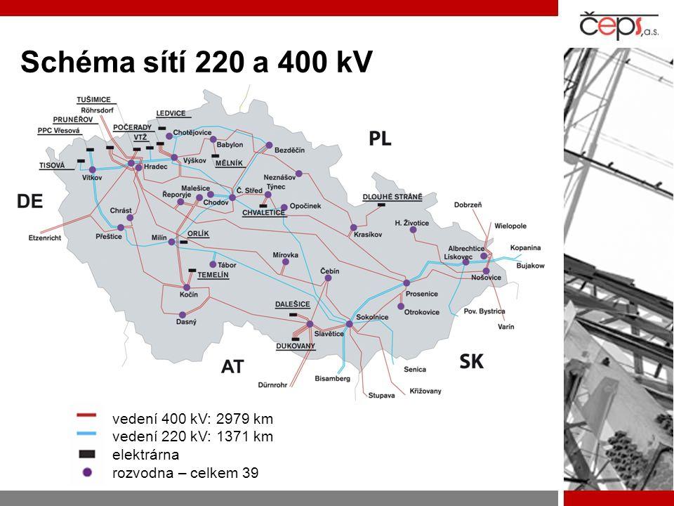 Schéma sítí 220 a 400 kV vedení 400 kV: 2979 km vedení 220 kV: 1371 km