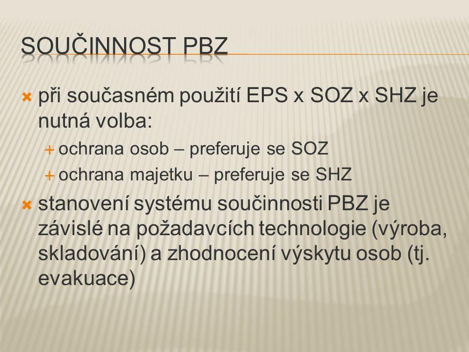 Součinnost PBZ při současném použití EPS x SOZ x SHZ je nutná volba: