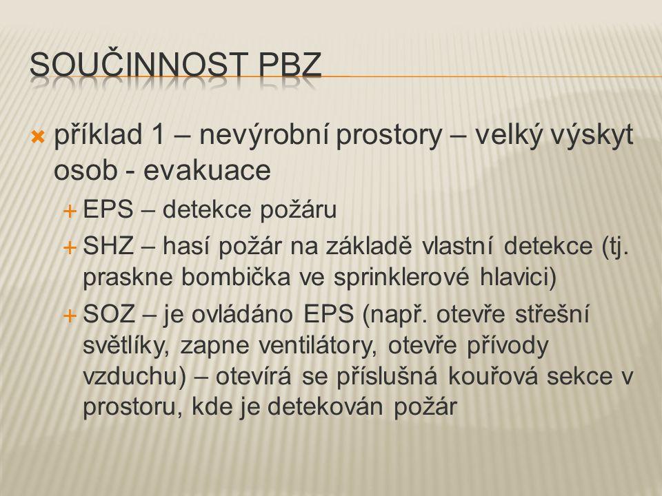 součinnost PBZ příklad 1 – nevýrobní prostory – velký výskyt osob - evakuace. EPS – detekce požáru.