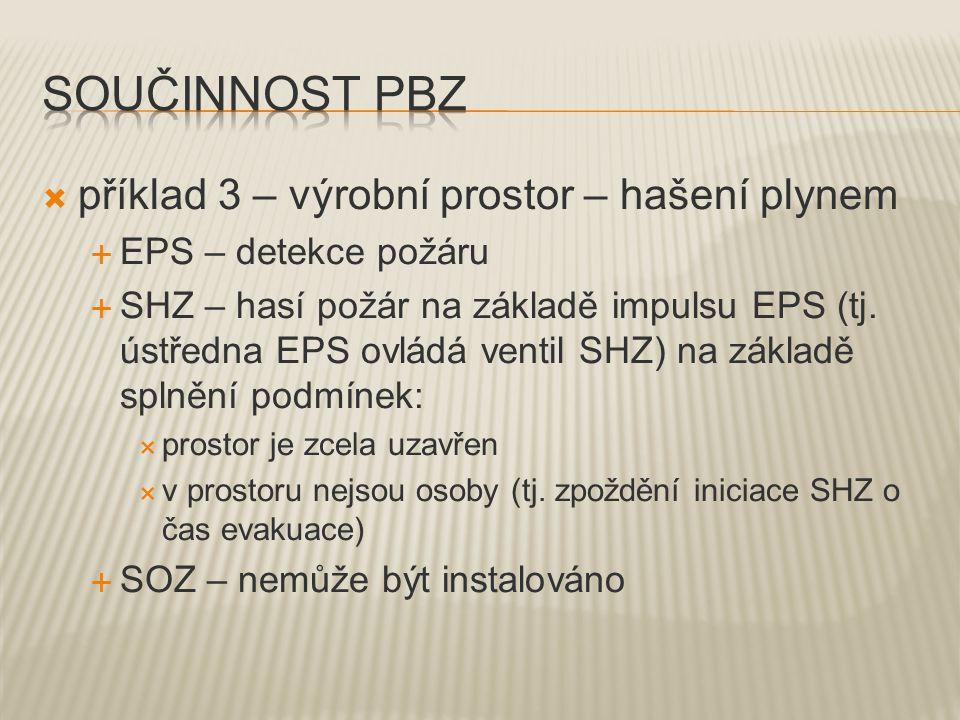 součinnost PBZ příklad 3 – výrobní prostor – hašení plynem