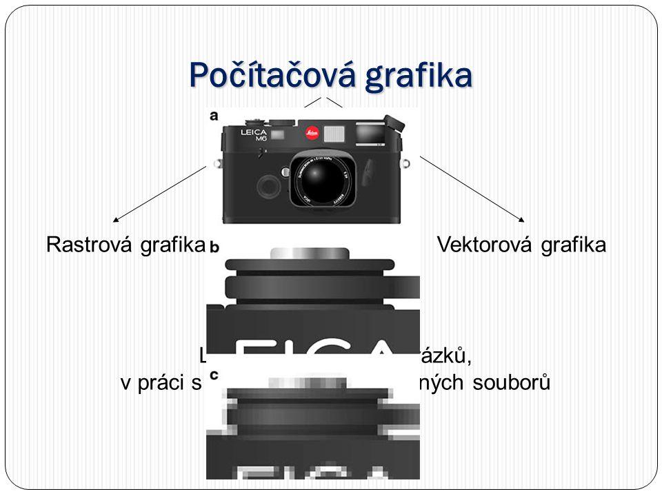 Počítačová grafika Rastrová grafika Vektorová grafika