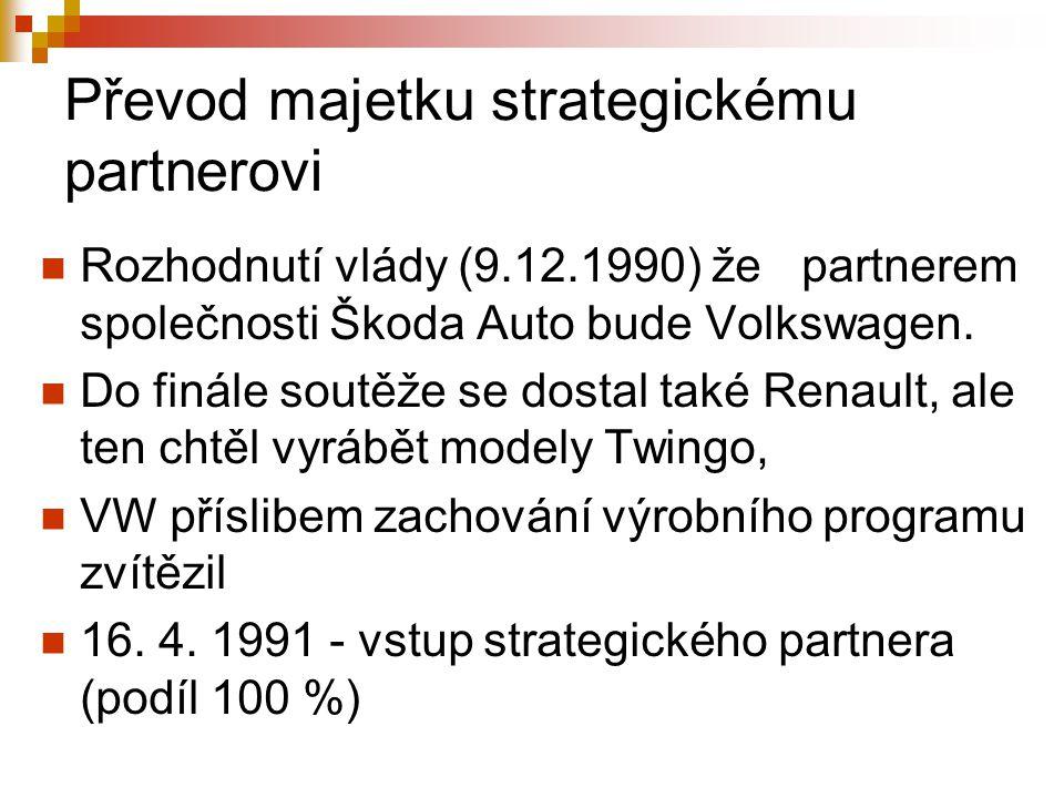 Převod majetku strategickému partnerovi