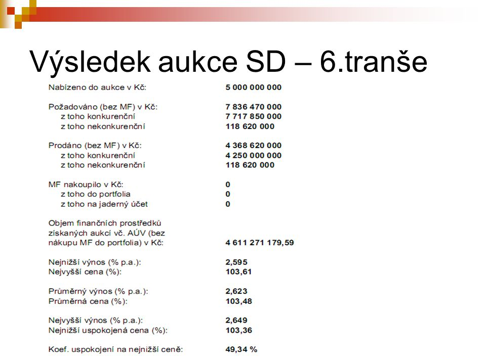 Výsledek aukce SD – 6.tranše