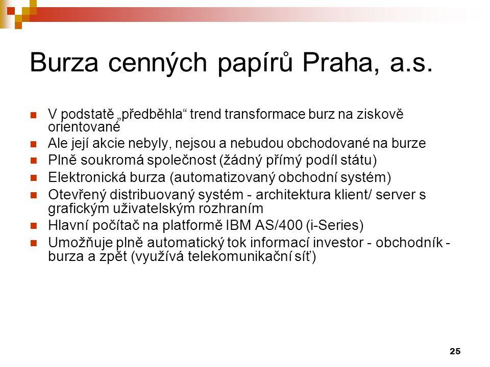 Burza cenných papírů Praha, a.s.