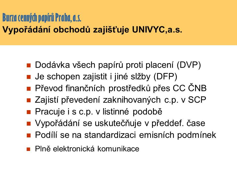 Burza cenných papírů Praha, a.s. Vypořádání obchodů zajišťuje UNIVYC,a.s.