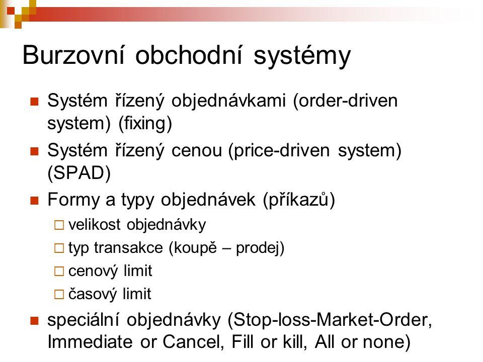 Burzovní obchodní systémy