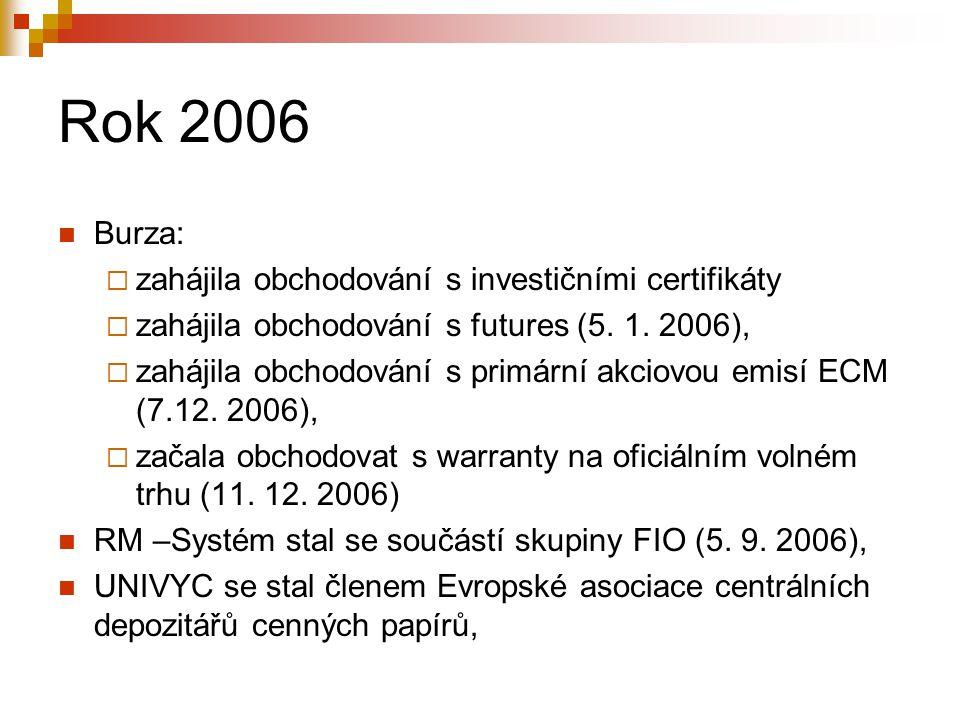 Rok 2006 Burza: zahájila obchodování s investičními certifikáty