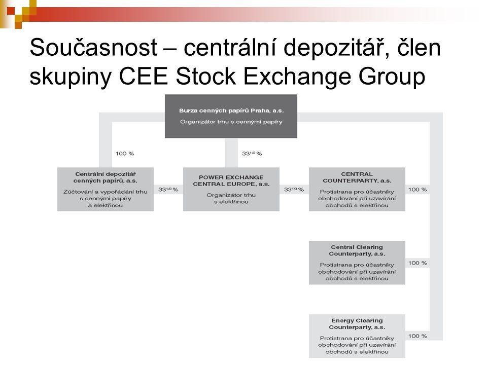 Současnost – centrální depozitář, člen skupiny CEE Stock Exchange Group