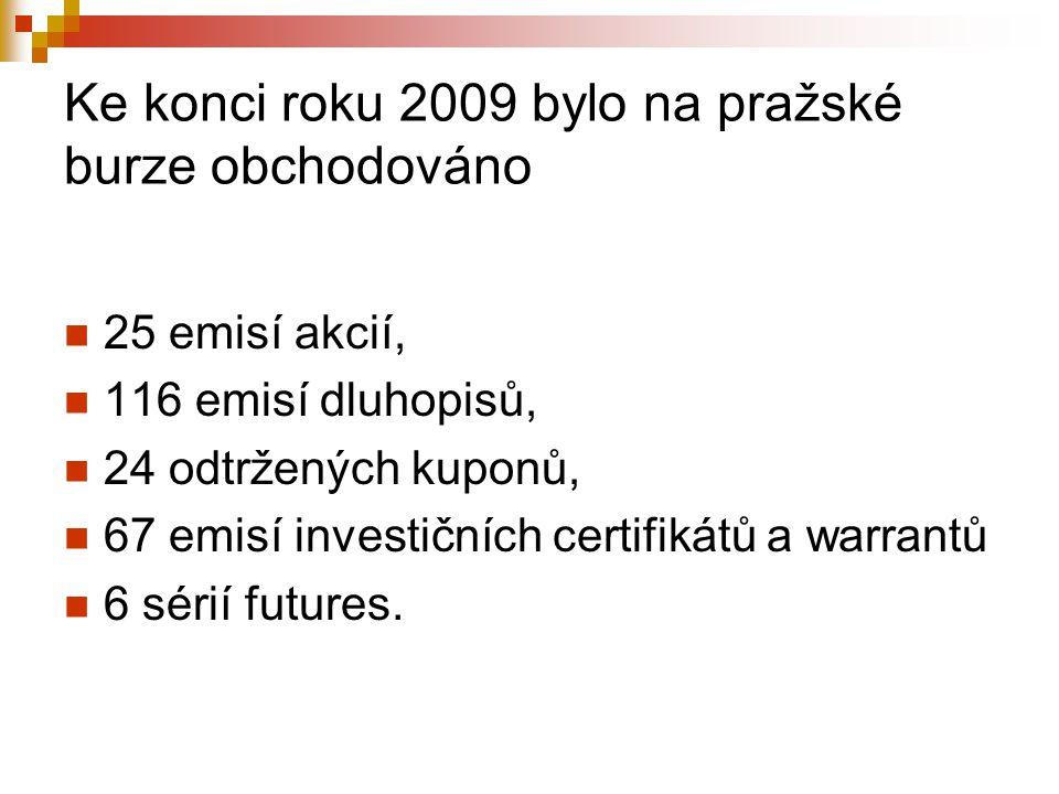 Ke konci roku 2009 bylo na pražské burze obchodováno