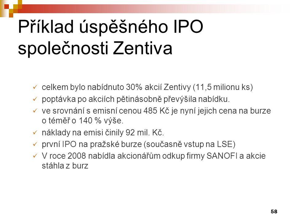 Příklad úspěšného IPO společnosti Zentiva