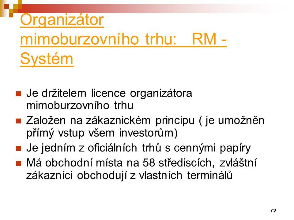 Organizátor mimoburzovního trhu: RM - Systém