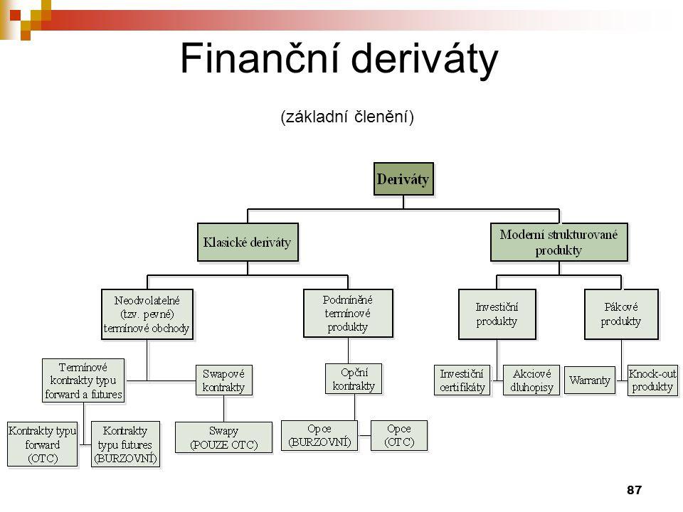 Finanční deriváty (základní členění)