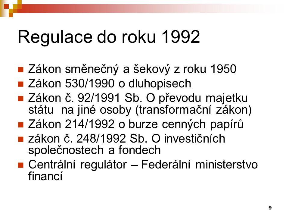 Regulace do roku 1992 Zákon směnečný a šekový z roku 1950